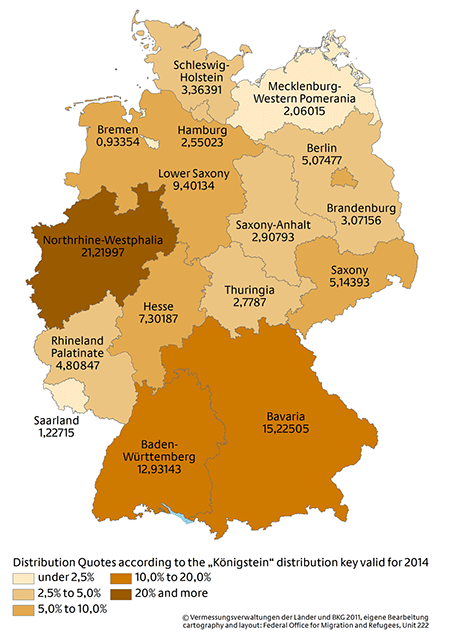 Distribution of asylum-seekers in Germany. Roughly 15 percent of the asylum-seekers in Germany are in Bavaria, second to North Rhine Westpalia's 21 percent. Source: Federal Office for Migration and Refugees (BAMF).