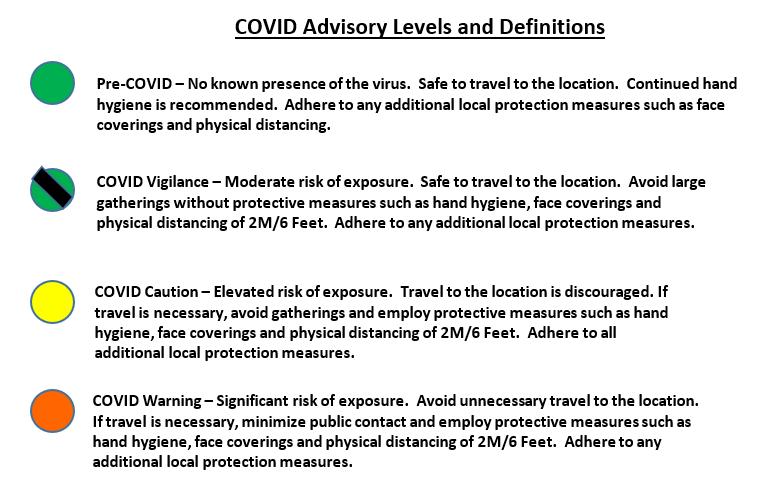COVID Advisory Levels